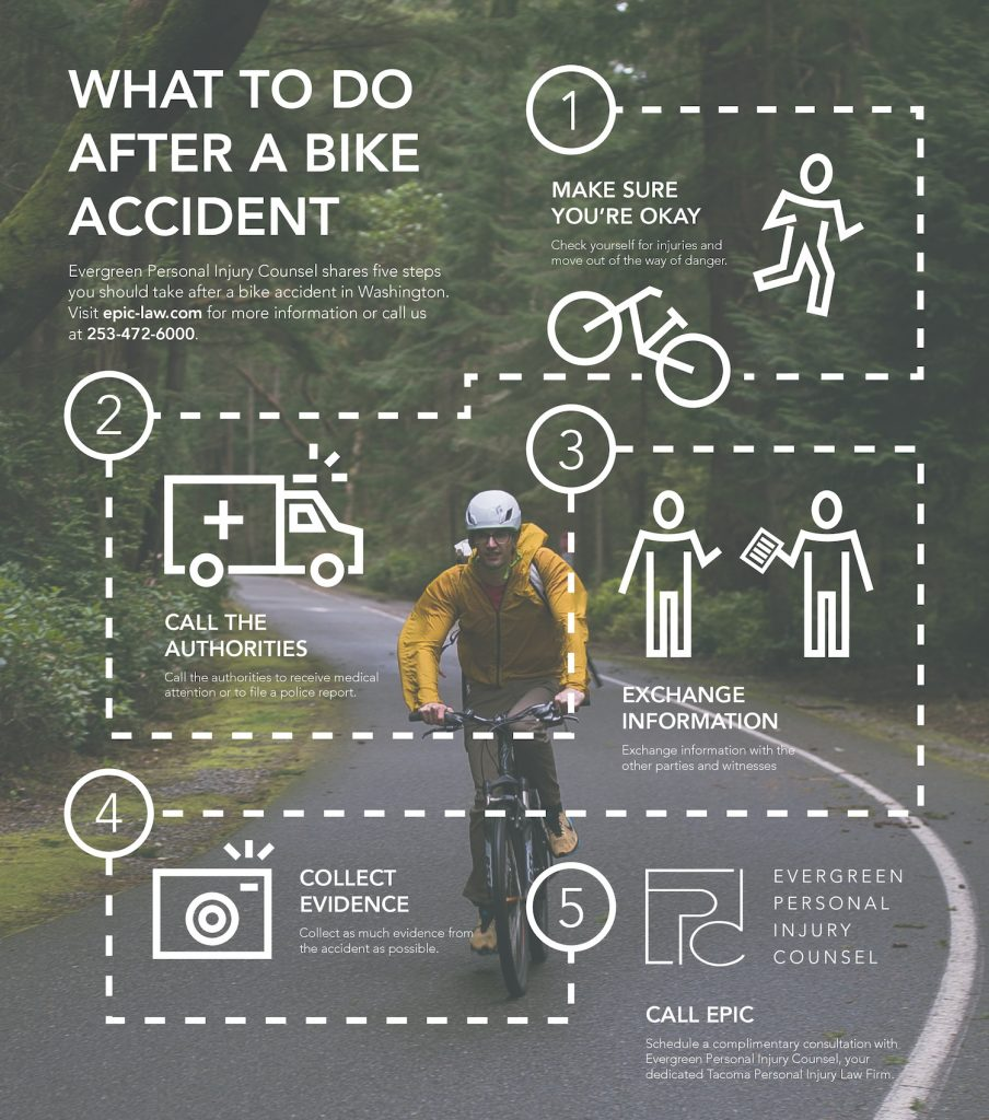 Washington bike accident infographic