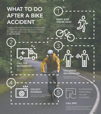 Washington Bicycle Accident Infographic