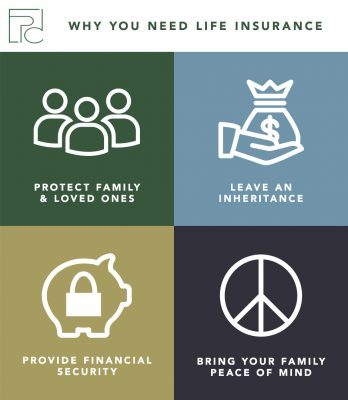 Washington Life Insurance infographic